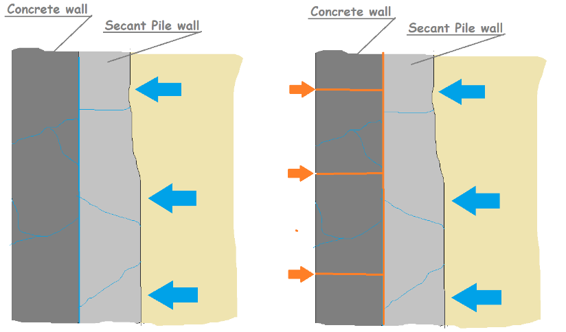 basement waterproofing with Swellseal MS